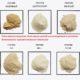 Что такое пектин: для каких целей используется и рецепт домашнего приготовления пектина